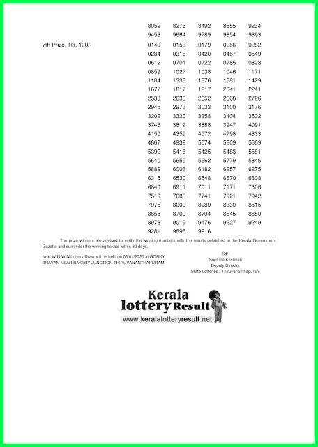 Kerala Lottery Result 30-12-2019 Win Win W-545 (keralaotteryresult.net)--