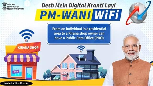 BSNL Air Fiber Broadband plans for Public Data Office (pdos)