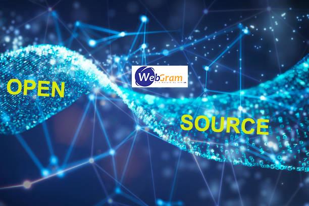 Les meilleurs logiciels open source de gestion de stock en 2021 proposés par WEBGRAM, meilleure entreprise / société / agence  informatique basée à Dakar-Sénégal, leader en Afrique, ingénierie logicielle, développement de logiciels, systèmes informatiques, systèmes d'informations, développement d'applications web et mobiles