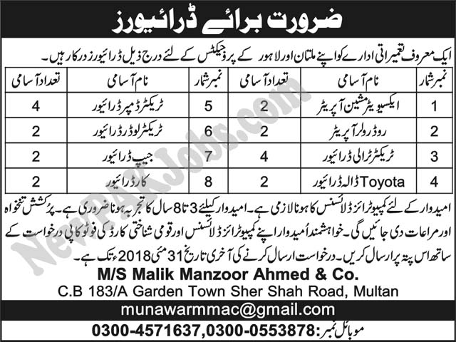Best Jobs Opportunity for Drivers in Lahore and Multan Today 2018