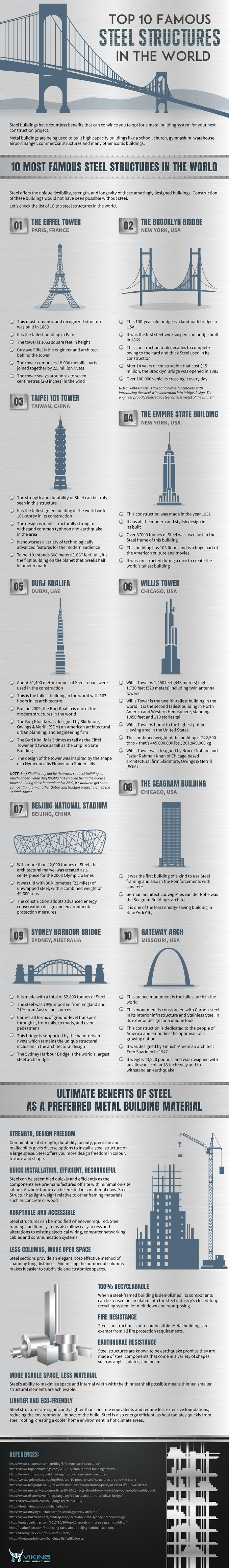 Top 10 Famous Steel Structures in The World #infographic