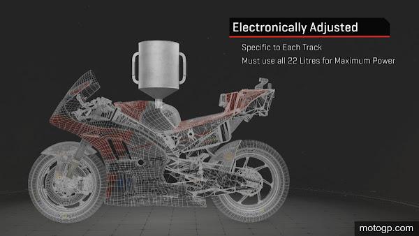 Bahan bakar yang dipakai untuk motor motogp Bahan Bakar yang Dipakai Untuk Motor MotoGP