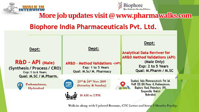 Biophore India Walk-in interview for R&D / AR&D (API) on 23rd & 24th Nov' 2019