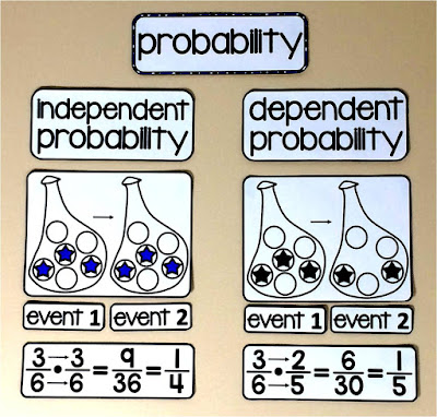 probability on a 7th Grade Math Word Wall