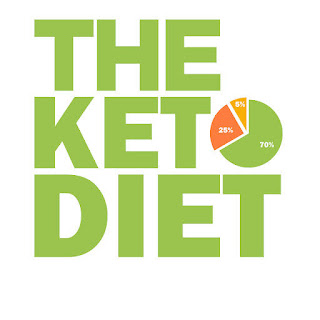 Keto-Diet-Plan-Formula-for-Weight-Loss