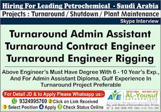 Petrochemical Shutdown for Saudi Arabia