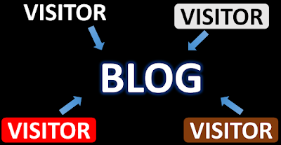 Perbanyak Pengunjung Luar Negeri dengan Blog Indonesia