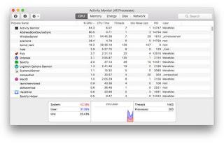 Memeriksa Aplikasi Yang Prosesnya Mamakan Kapasitas Besar Komputer Mac MacBook Pro