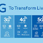 5G Technology to be launched in India by 2020