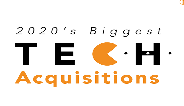 Visualizing the Biggest Tech Mergers and Acquisitions of 2020 #infographic