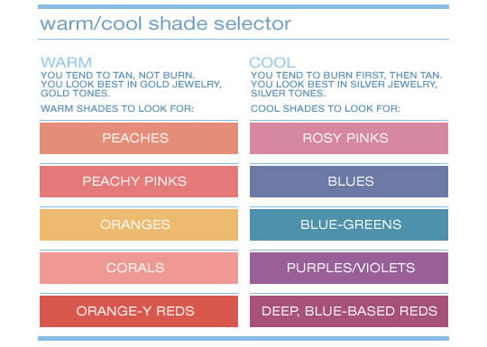 how to find your skin tone and undertone