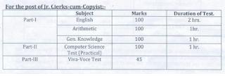 Jagatsinghpur District Court Jr. Clerk-Cum Copyist, Stenographer , Jr. Typist, Driver  Govt jobs Recruitment 2019 Application Form Exam Pattern and Syllabus