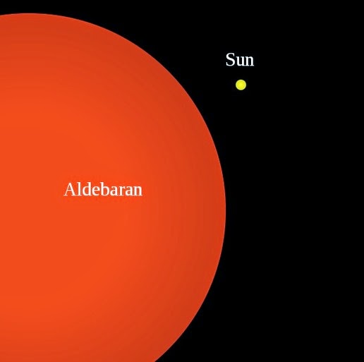 Aldebaran size comparison with the Sun.