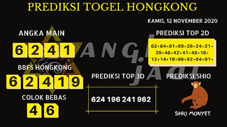Prediksi Togel Angka Jitu Hongkong Kamis 12 November 2020