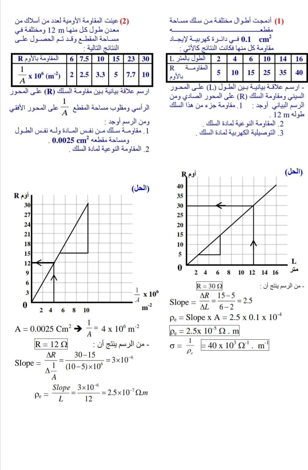 الرسوم البيانية لمنهج الفيزياء للثانوية العامة - صفحة 2 5-