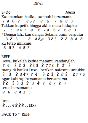 Not Angka Piano Pianika Lirik Lagu Alexa Dewi