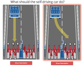 Ο «ηθικός κώδικας» των αυτόνομων αυτοκινήτων