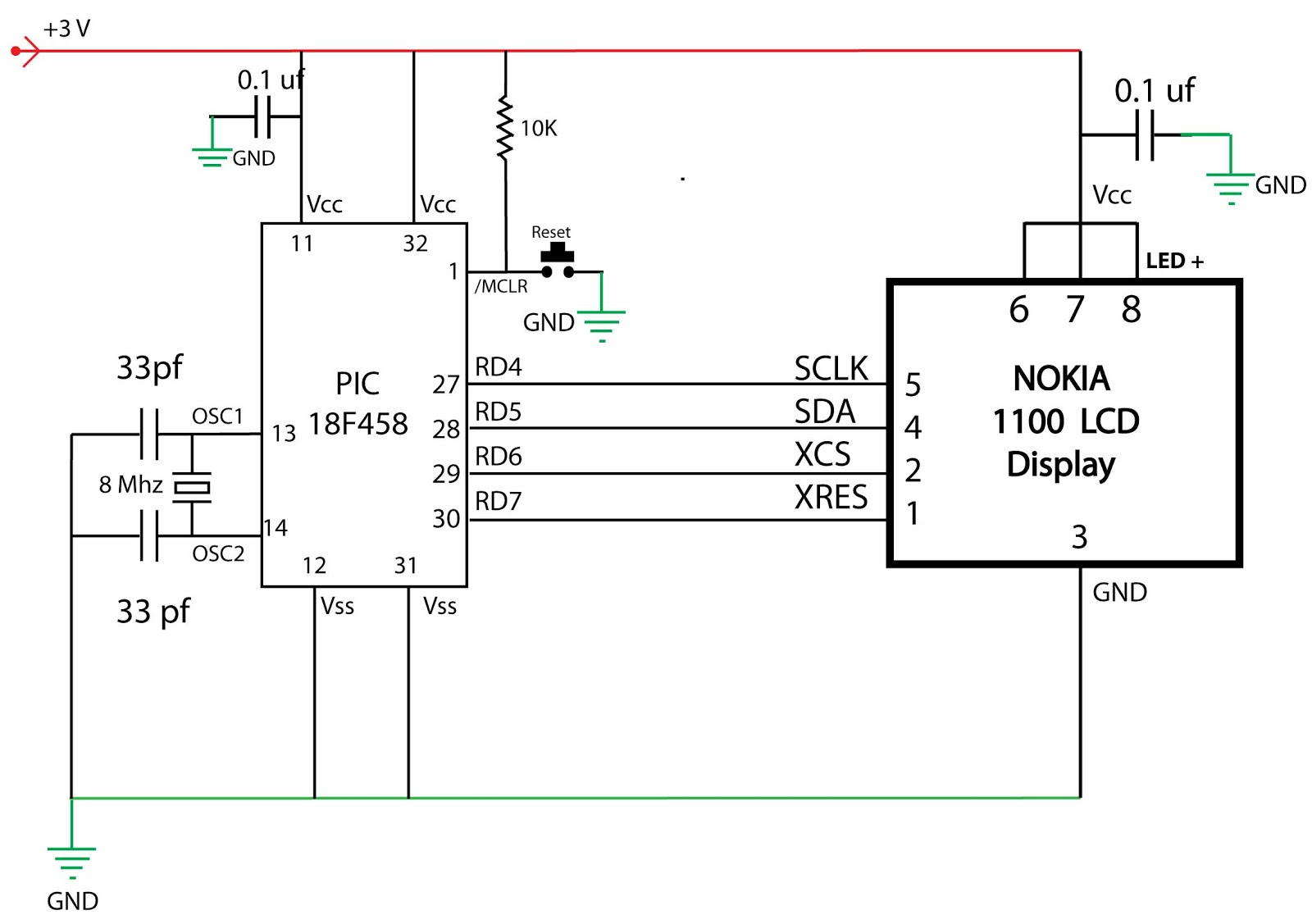Embedded Engineering Nokia 1100 Lcd Interfacing With Microcontroller Pic Programmer Schematic Together Serial The Software Program For This Project Will Be Written In C Mplab Ide Has A Resolution Of 96 X 65 Pixels