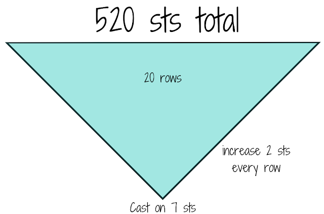 Triangular shawl count
