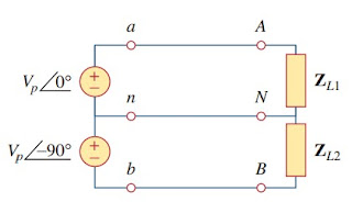 Three Phase Circuits