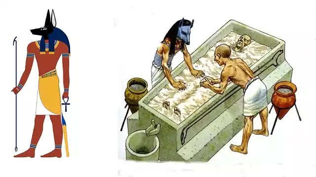 Anubis Ancient Egyptian God of Mummification