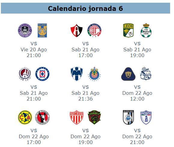 Guia de la jornada 6, trasmisiones, pronósticos y horarios del futbol mexicano