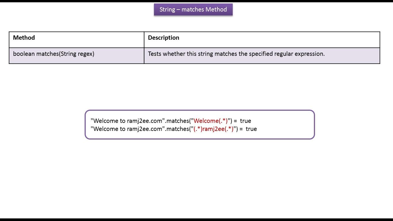 Java ee java tutorial java string matchesstring regex method java tutorial java string matchesstring regex method baditri Choice Image