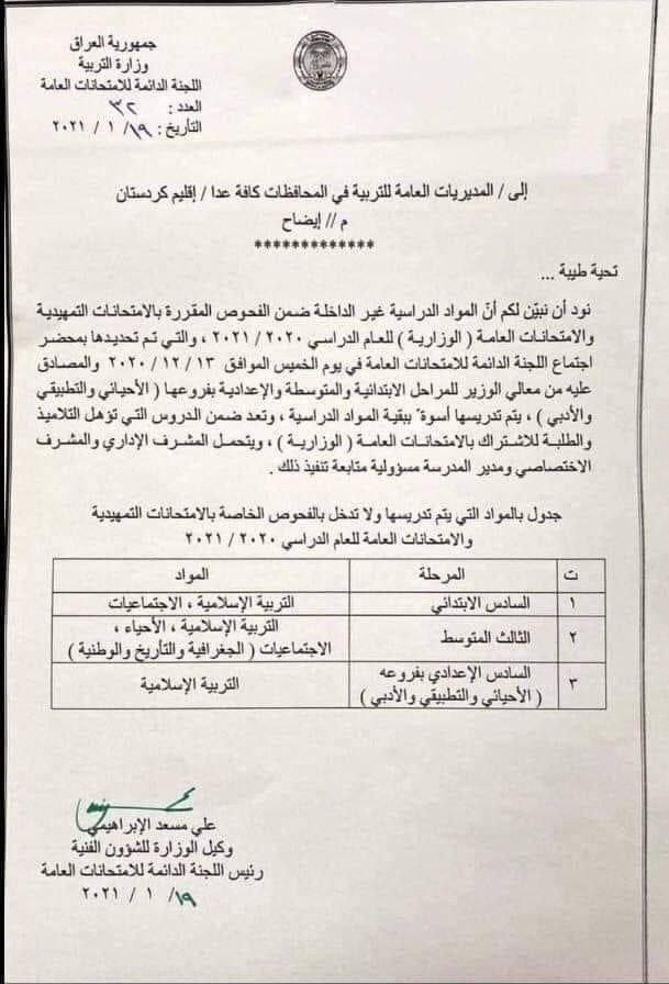 وزارة التربية تكشف عن المواد الدراسية غير الداخلة في الامتحانات الوزارية للمراحل المنتهية.