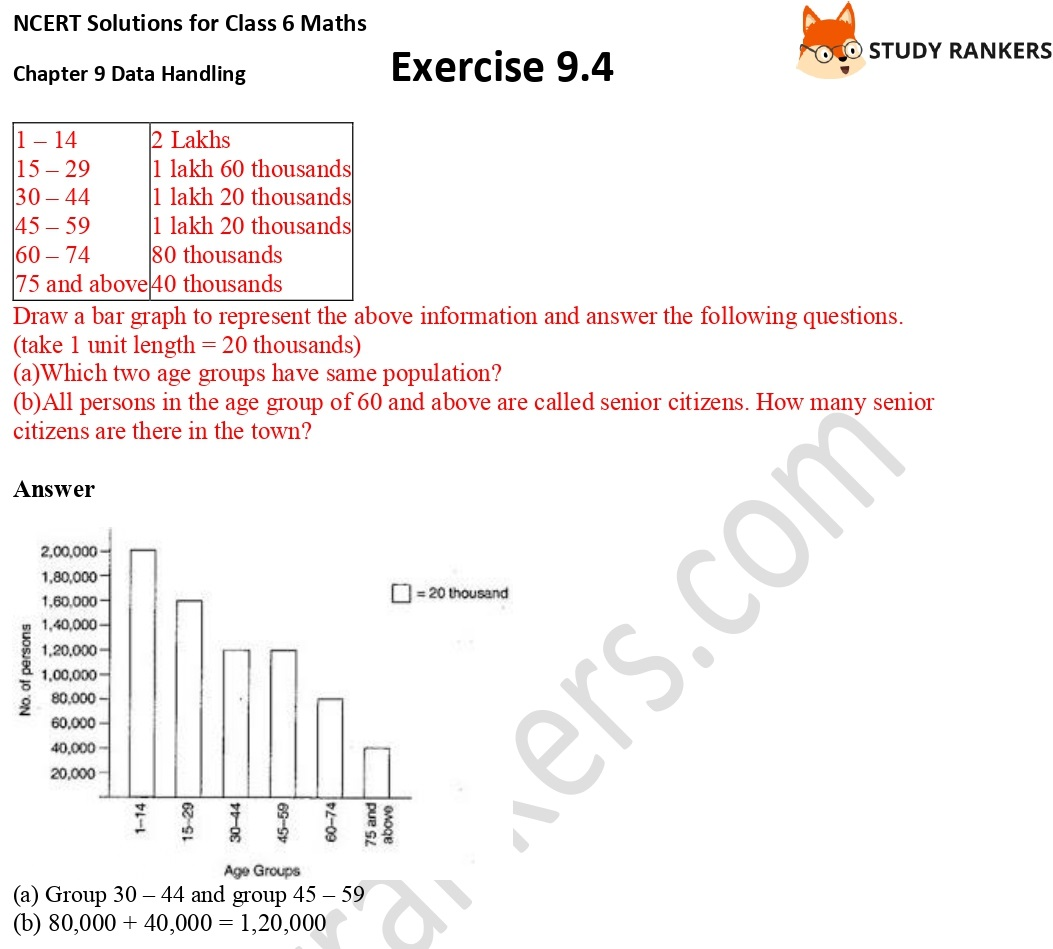 NCERT Solutions for Class 6 Maths Chapter 9 Data Handling Exercise 9.4 Part 3