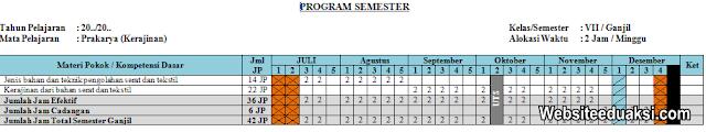 Promes Prakarya Kelas 7 SMP/MTs K13 Revisi Terbaru