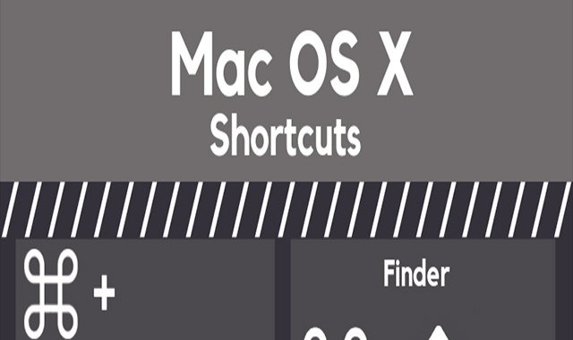 The most convenient shortcut keyboard in macOS #infographic