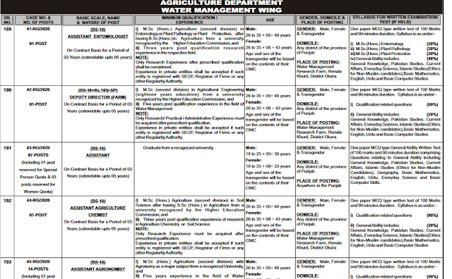 Jobs in Agriculture Department Water Management Wing