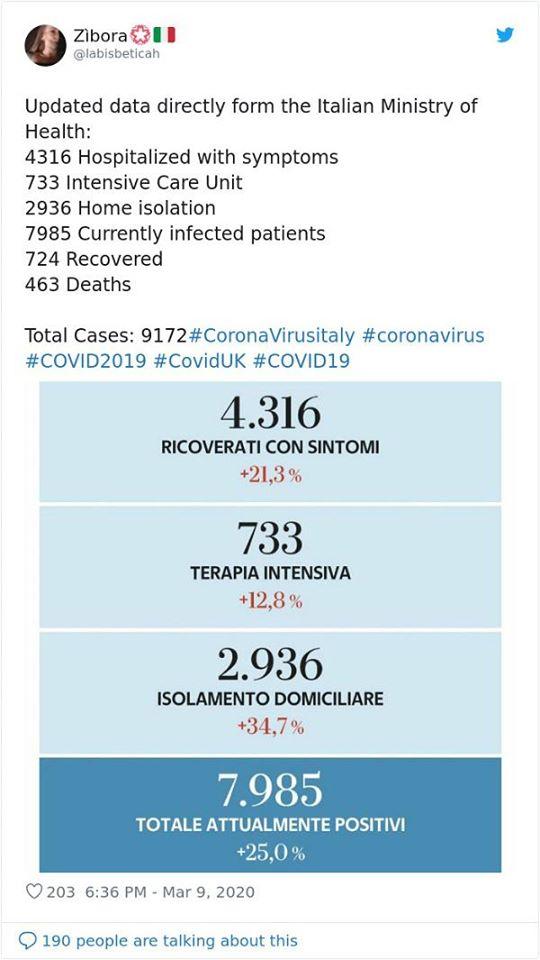 Tâm sự cô gái Ý từ tâm dịch: 'Đừng coi Covid-19 là cúm nữa'