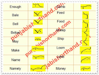 pitman-book-shorthand-exercise-10-1