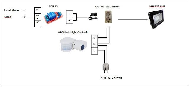 Cara pasang sensor ALC (Auto Light Control) Albox