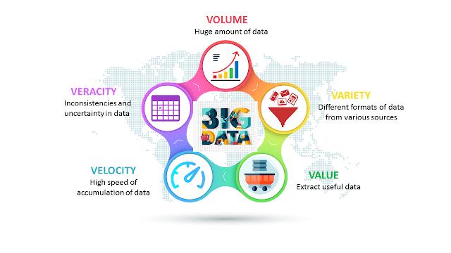 Big-Data-5V's-Info-Corners