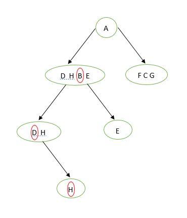 node h