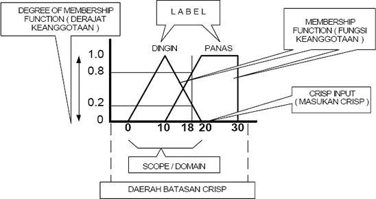 book методические указания