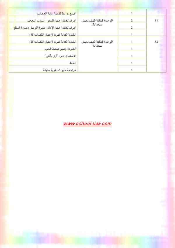 الخطة الفصلية لمادة اللغة العربية للصف الثالث الفصل الدراسى الأول 2019-2020 - مدرسة الامارات