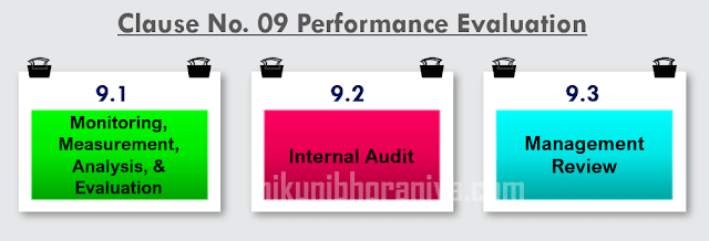 Clause No 09 Performance Evaluation