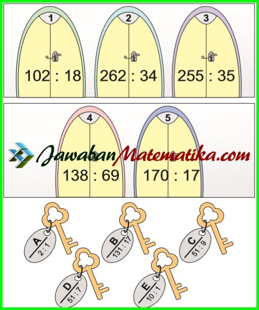 Kunci Jawaban Matematika Kelas 5 Halaman 94