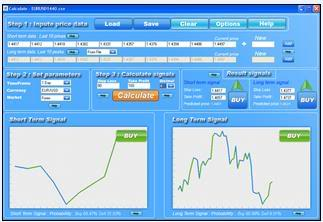 Forex anonymous