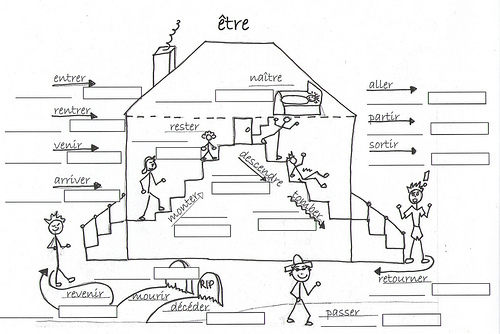 mme hamilton et les 3e et 4e ann es la maison d 39 etre ou dr mrs vandertramp. Black Bedroom Furniture Sets. Home Design Ideas