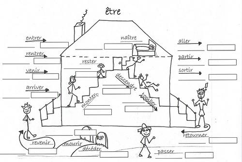 Mme Hamilton et les 3e et 4e années: La maison d'etre ou