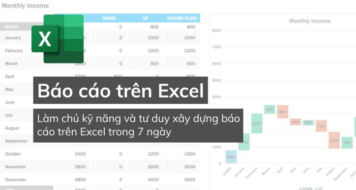 Share khóa học EXG04 - Kỹ năng báo cáo - Tư duy tổ chức dữ liệu trên Excel