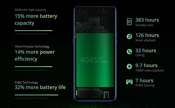 Realme 3 Pro battery life