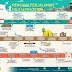 Rencana Perjalanan Haji (RPH) 1439 H / 2018 M