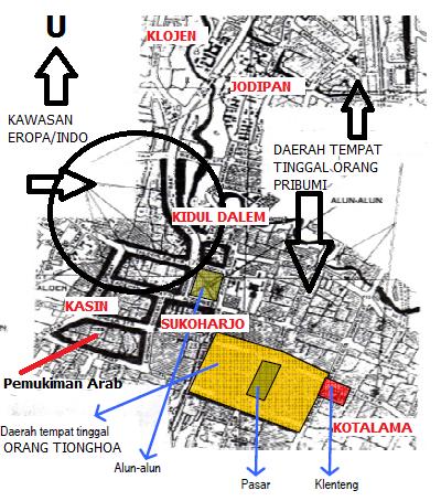 pemetaan pemisahan etnis pemukiman Kota Malang masa kolonial