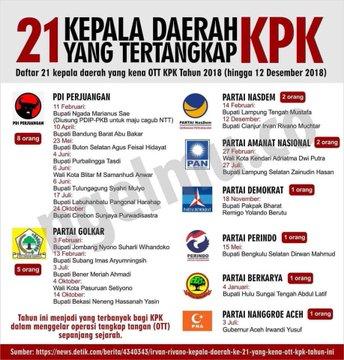 PDIP Beri Rp2 Juta Bagi yang Melihat Praktik Money Politic, Sementara Itu..