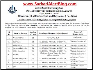 https://www.sarkarialertblog.com/2020/07/iit-bhubaneswar-recruitment-2020.html